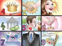 Numerology Colors by How To Know What Repeated Numbers In Numerology Mean 4 Steps