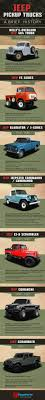 willys jeepster commando jeep pickup trucks a brief history cj pony parts