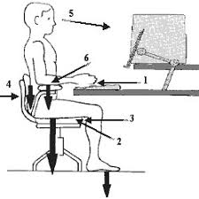 Desk Chair For Lower Back Pain Office Chair How To Reduce Back Pain