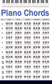 33 best piano lessons images on pinterest music music lessons