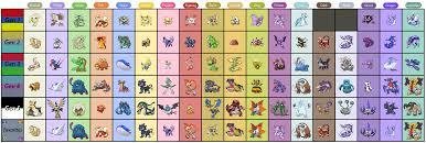 Favorite Pokemon Meme - favorite pokemon meme by substrain seven on deviantart