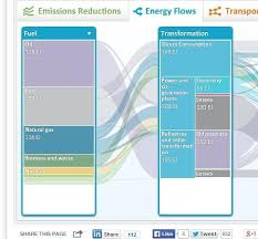 alumni network software columbia energy alumni network home