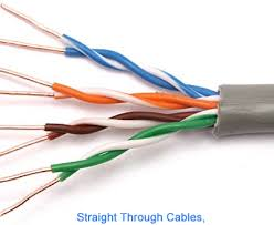 ethernet cabling straight through crossover and rollover wired