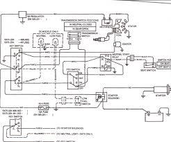 john deere wiring schematics lawnsite u2013 readingrat net