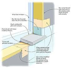 Shower Tile Installation Shower Tile Installation Waterproofing A Window In Tiled Lg