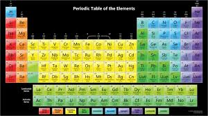 periodic table large size colorfulperiodictablebbg periodic table wallpaper backgrounds high