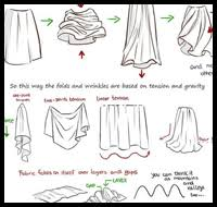 how to draw clothing wrinkles and fabric clothes wrinkles drawing