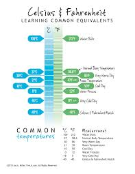 room measurement tool room room temp in celsius room design plan classy simple at room