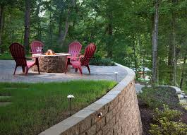 How To Use A Firepit Pit Safety Maintenance Guide For Your Backyard Install It