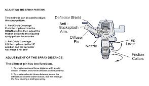 impact sprinkler manual holman industries