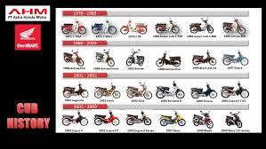 motor honda indonesia honda c50 c70 c90 community blog honda c50 c70 c90