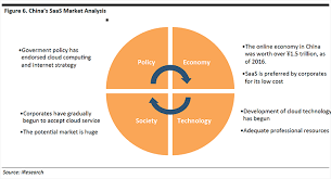 alibaba target market alibaba group from strength to strength an overview of the business