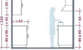 taille plan de travail cuisine largeur plan de travail cuisine la hauteur bar cuisine hauteur bar