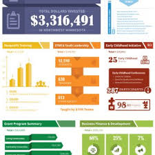 Marketing Reports Exles by Nonprofit Annual Report Exles Nonprofit Marketing Guide