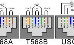 le grand cat 5e jack wiring diagram le wiring diagrams