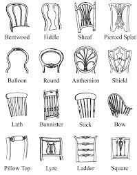 different decorating styles chuckturner us chuckturner us
