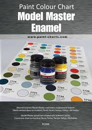 paint colour chart model master enamel 20mm pjb pc204