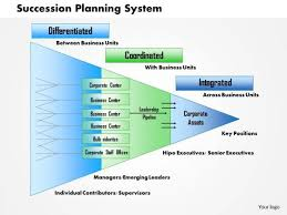 succession planning template as the real succession plan for