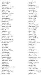 bureau des hypoth鑷ues 指考必背7000含中文