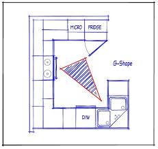kitchen layout drawing interesting regarding kitchen home design