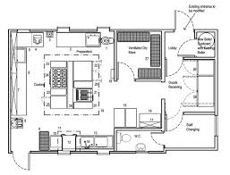 Bakery Floor Plan Design Simple Restaurant Kitchen Layout Design Lines With