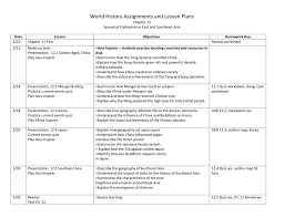 world history assignments and lesson plans chapter 12 spread of