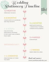 wedding invitations timeline wedding invitations stationery timeline