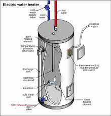 best water heater best under sink tankless water heater