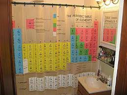 Amazing Deal On Periodic Table Shower Curtain Kids Children Periodic Table Shower Curtain Thinkgeek