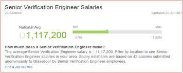 pcb layout design engineer salary online vlsi training programing in electronics pine training academy