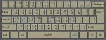 keyboard layout ansi keyboard layout wikipedia