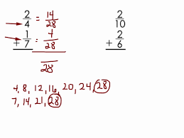 adding fractions with unlike denominators day 6 positive and negative fractions with different