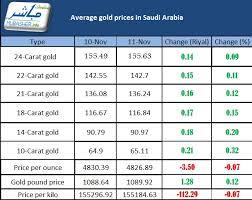 price in saudi arabia gold prices in saudi arabia decline sar 3 50 per ounce mubasher info