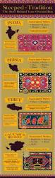 blog area rug cleaning orlando fl heirloom oriental rug cleaning