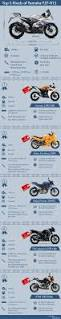 yamaha motobot v1 0 the autonomous motorcycle riding humanoid