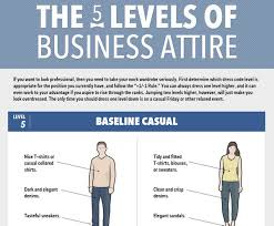 work attire infographic the five levels of work attire designtaxi
