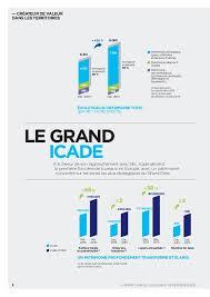 icade siege social icade partenaires more information