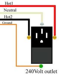 3 pole outlet 240 volt electrical pinterest outlets image