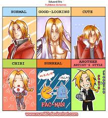 Fullmetal Alchemist Memes - style meme edward elric fma by numicardinal on deviantart