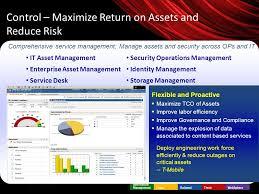 Ops It Service Desk Service Management 2 0 Ibm Service Management For Communication