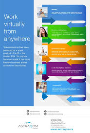 45 best voip graphics images on pinterest graphics blog and