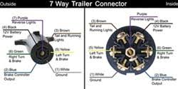 trailer wiring diagram for a 7 way trailer side connector