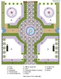 the 25 best garden design software ideas on pinterest free