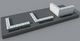 flemish bond brickwork