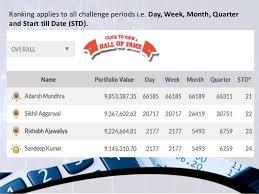 Challenge Std How To Play Dsij S Stock Market Challenge 2