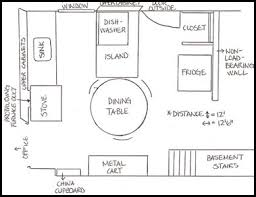 Designing Your Kitchen Layout Page1 Sketchb Jpg
