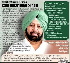 Tamilnadu Council Of Ministers 2012 All You Need To About The Punjab Council Of Ministers The Hindu