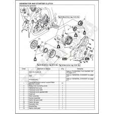 yamaha v star wiring diagram yamaha wiring diagram instructions