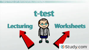 inferential statistics for psychology studies video u0026 lesson