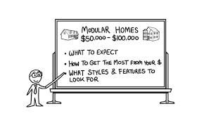 best modular homes hundreds of prefabs under 100 000